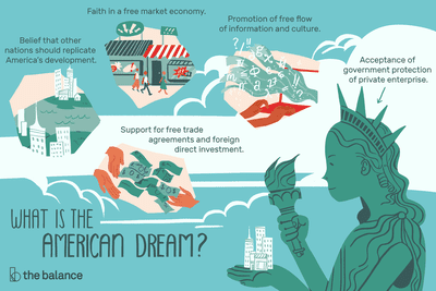 What Is Your American Dream? (The Immigrant Perspective)